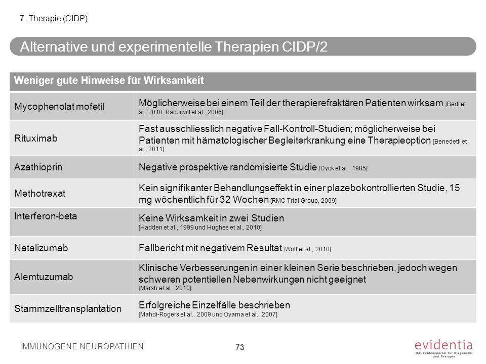 Alternative und experimentelle Therapien CIDP/2