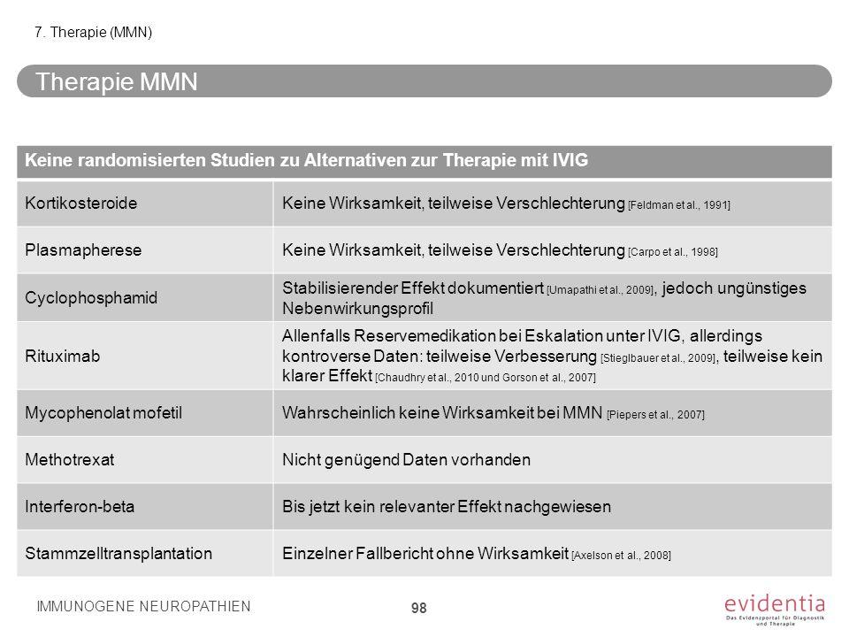 7. Therapie (MMN) Therapie MMN. Keine randomisierten Studien zu Alternativen zur Therapie mit IVIG.