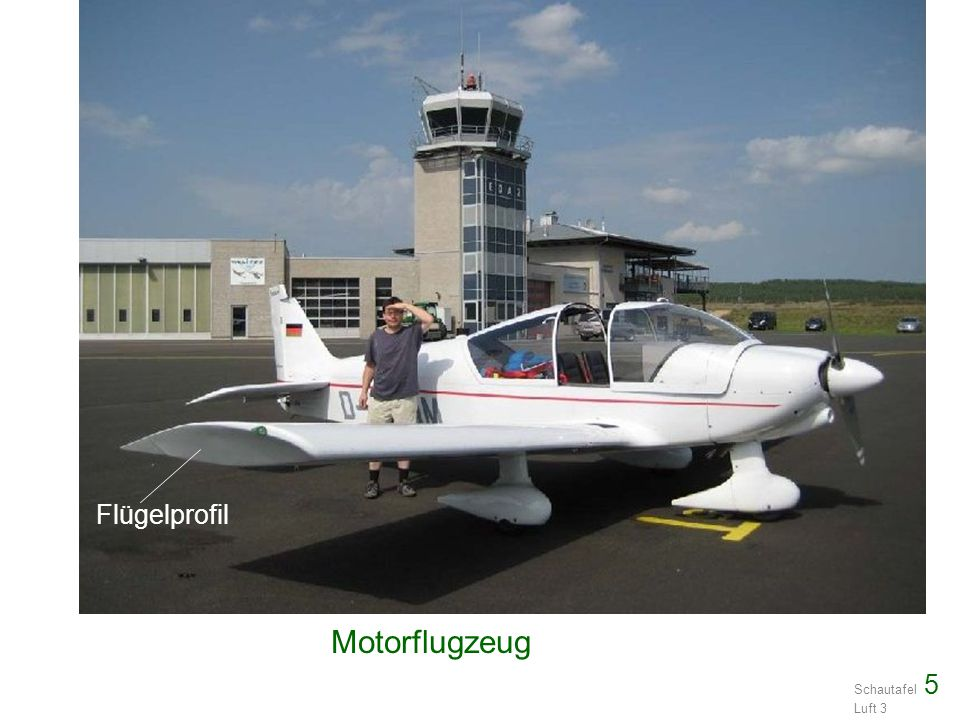 Flügelprofil Motorflugzeug Schautafel 5 Luft 3