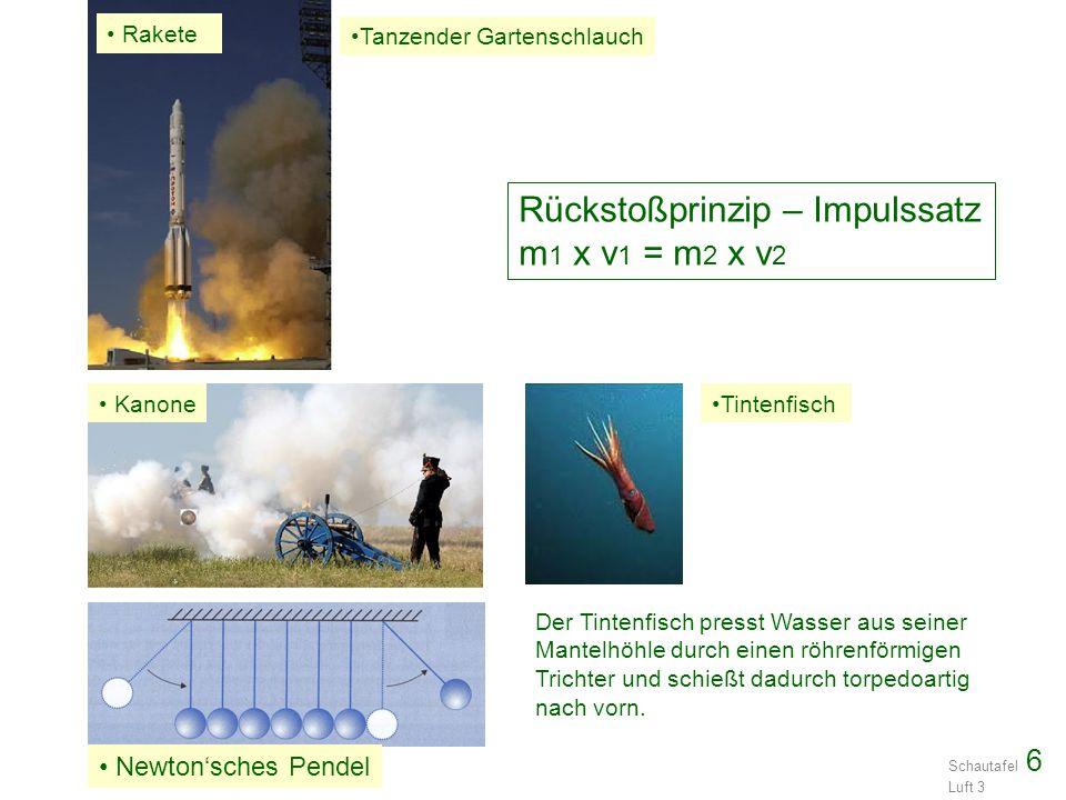 Rückstoßprinzip – Impulssatz m1 x v1 = m2 x v2