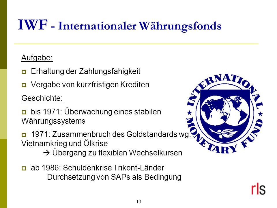 IWF - Internationaler Währungsfonds