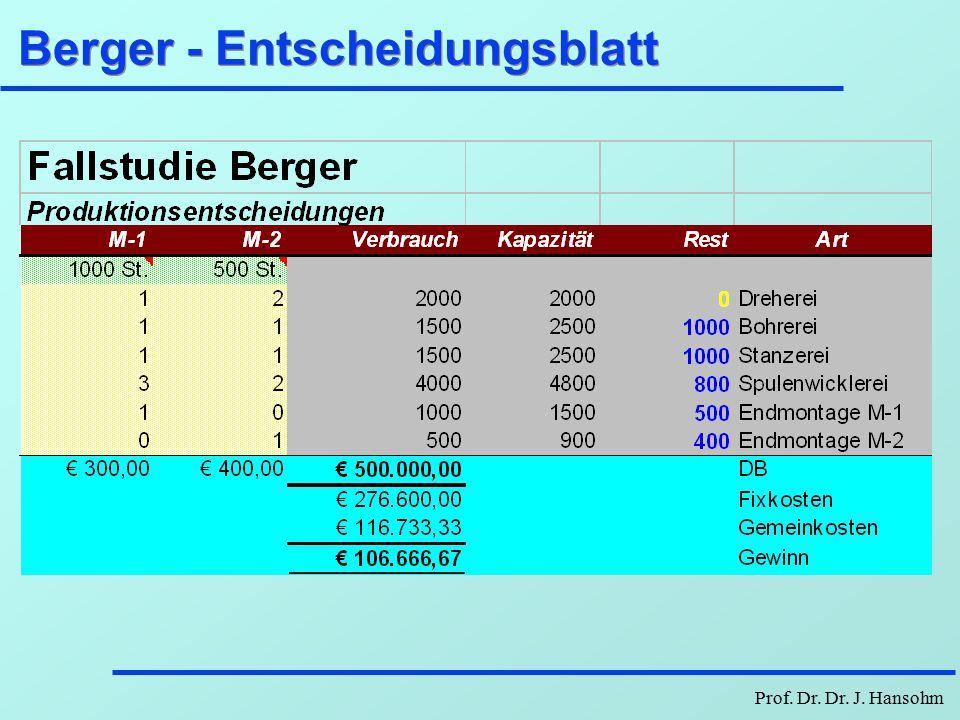 Berger - Entscheidungsblatt