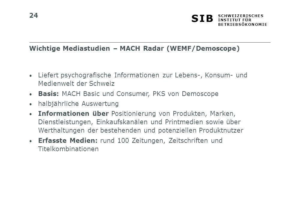 Wichtige Mediastudien – MACH Radar (WEMF/Demoscope)