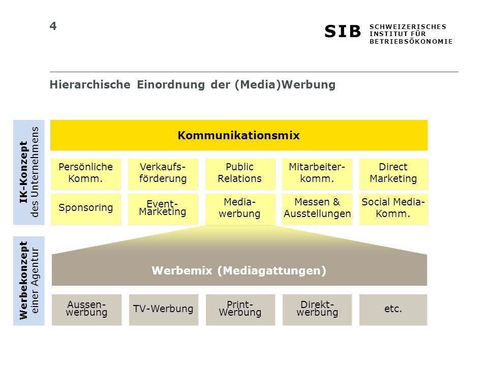 Werbemix (Mediagattungen)