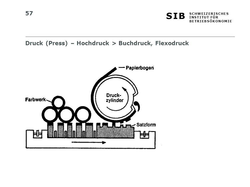 Druck (Press) – Hochdruck > Buchdruck, Flexodruck