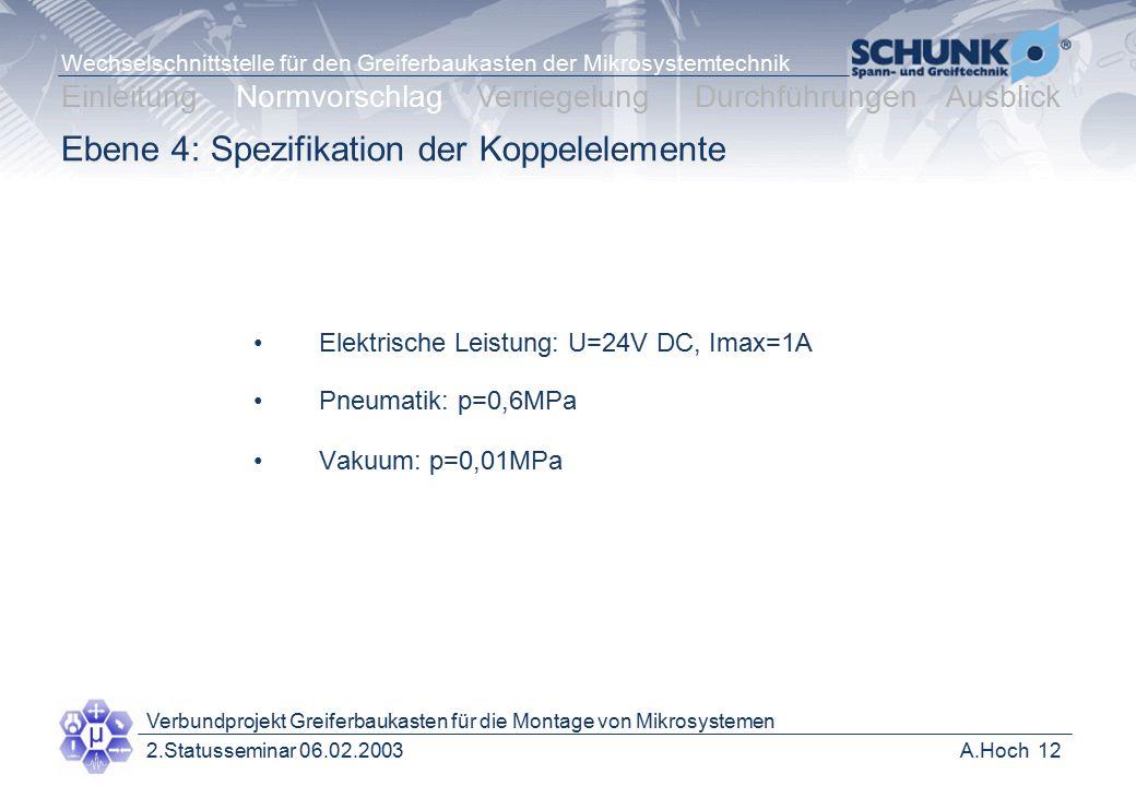 Ebene 4: Spezifikation der Koppelelemente
