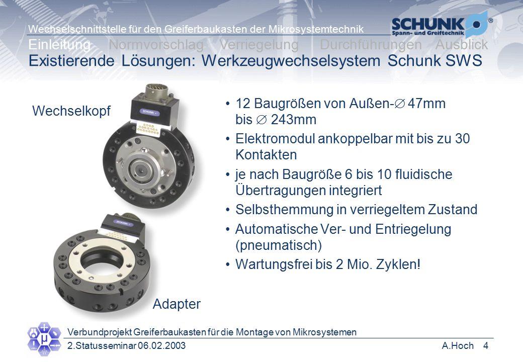 Existierende Lösungen: Werkzeugwechselsystem Schunk SWS