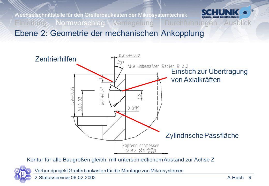 Ebene 2: Geometrie der mechanischen Ankopplung