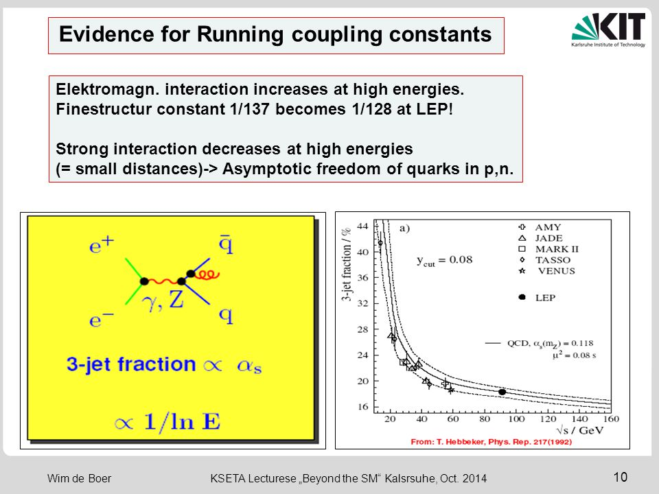 Evidence for Running coupling constants