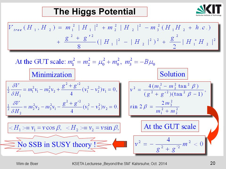 The Higgs Potential Minimization Solution At the GUT scale