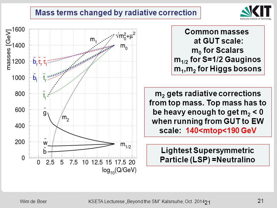 Lightest Supersymmetric Particle (LSP) =Neutralino