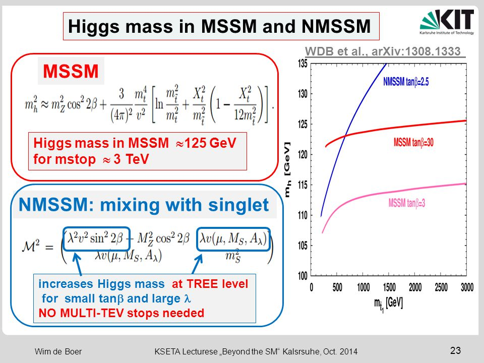 Higgs mass in MSSM and NMSSM