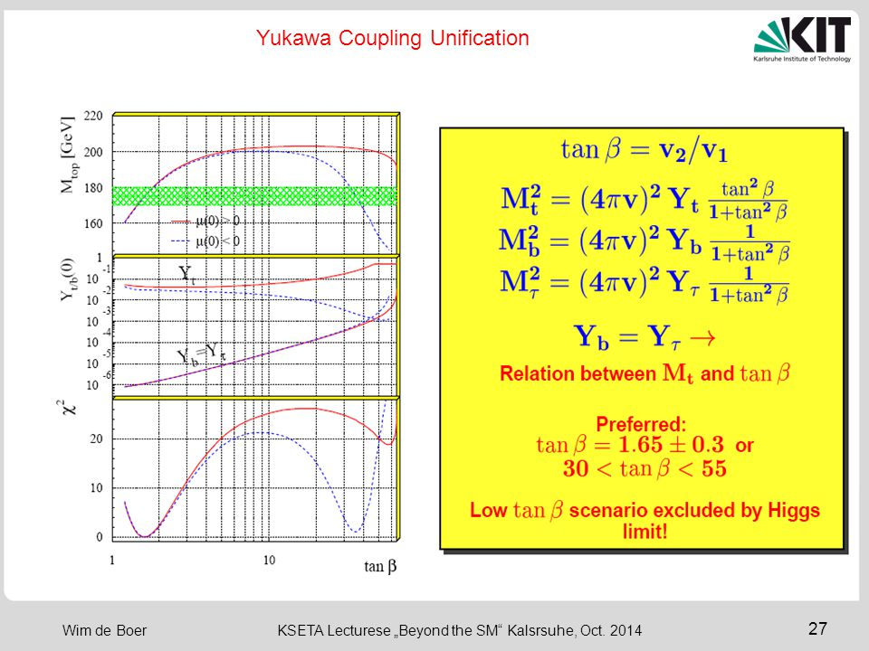 Yukawa Coupling Unification