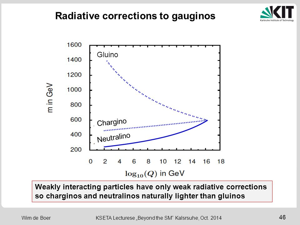 Radiative corrections to gauginos