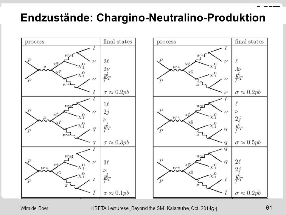 Endzustände: Chargino-Neutralino-Produktion