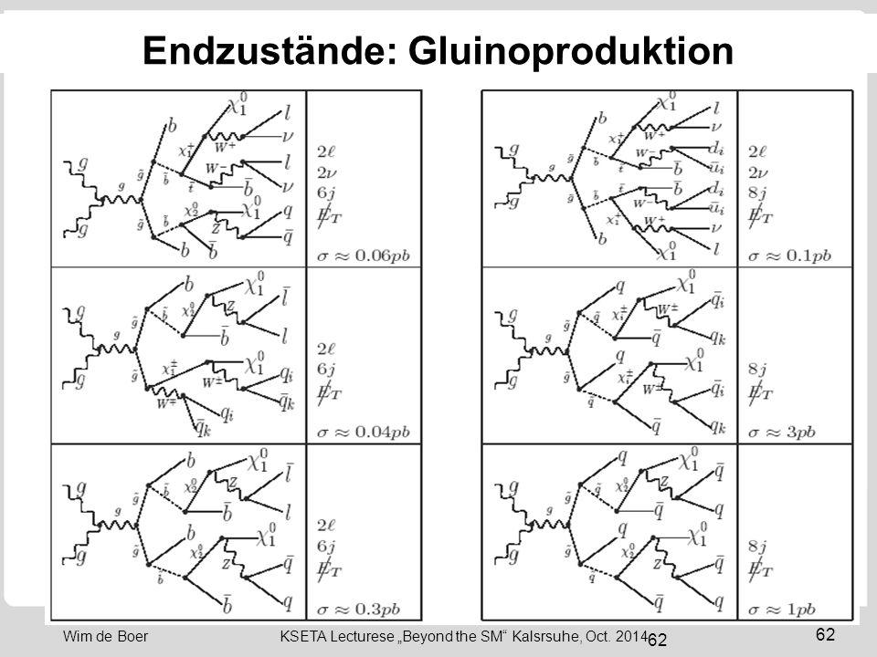 Endzustände: Gluinoproduktion