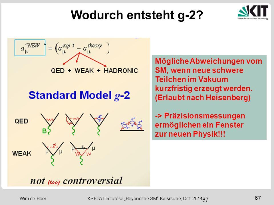 Wodurch entsteht g-2 Mögliche Abweichungen vom SM, wenn neue schwere Teilchen im Vakuum kurzfristig erzeugt werden.