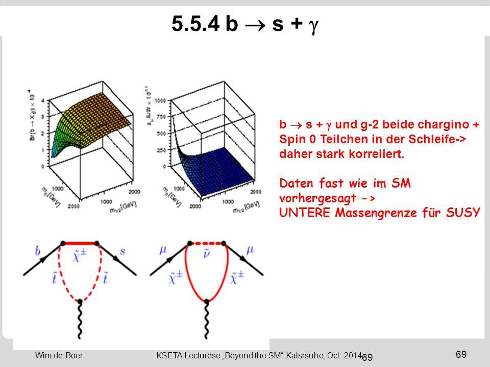 5.5.4 b  s +  b  s +  und g-2 beide chargino +