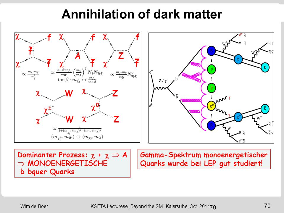 Annihilation of dark matter