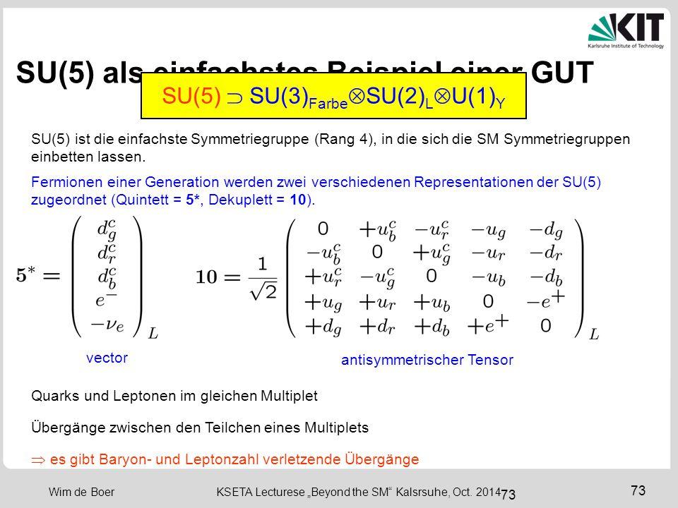 SU(5) als einfachstes Beispiel einer GUT