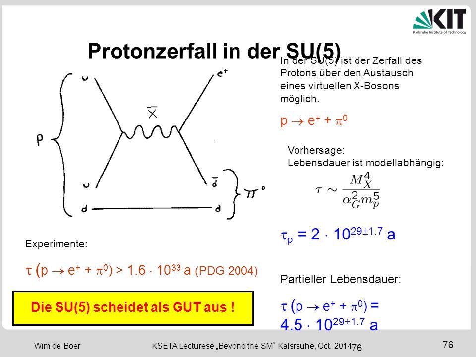Protonzerfall in der SU(5)