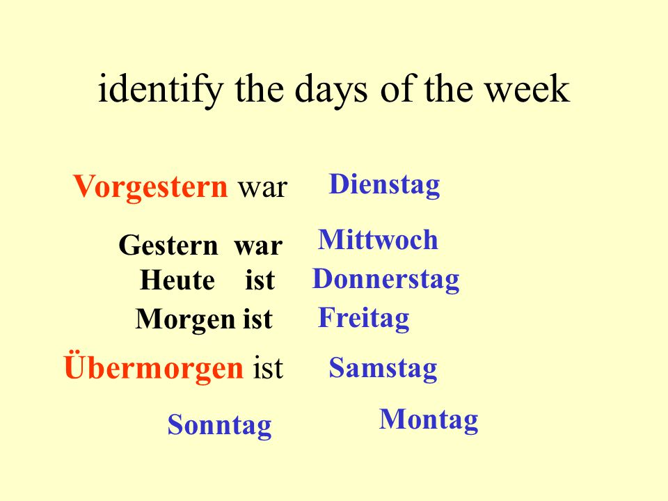 identify the days of the week