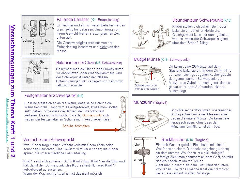 Versuchanregungen Zum Thema Kraft 1 Und 2 Ppt Video Online