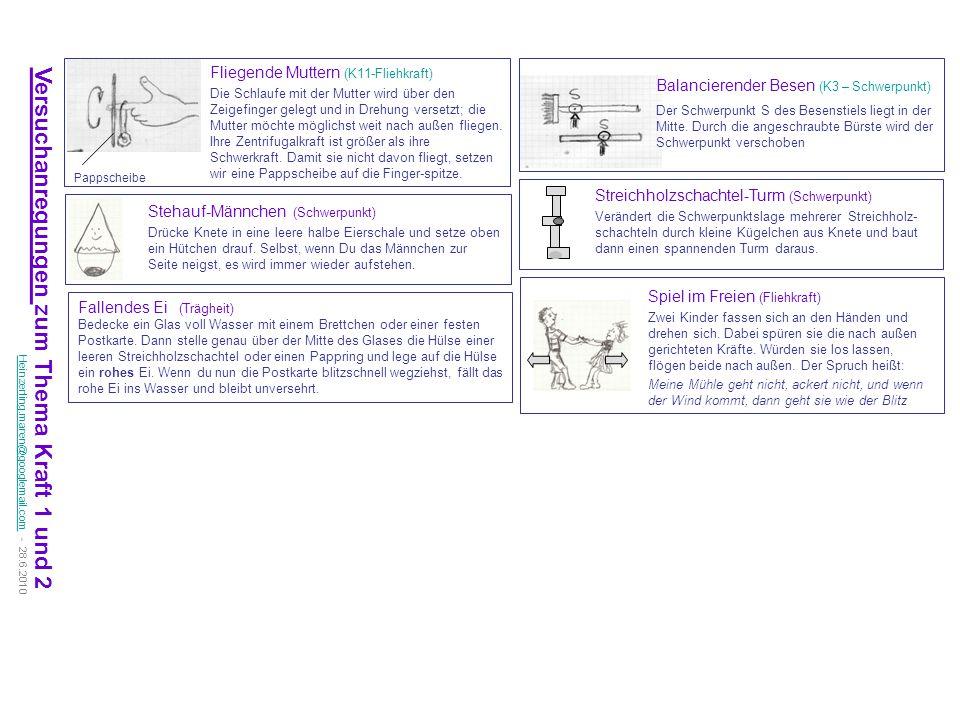 Versuchanregungen zum Thema Kraft 1 und 2