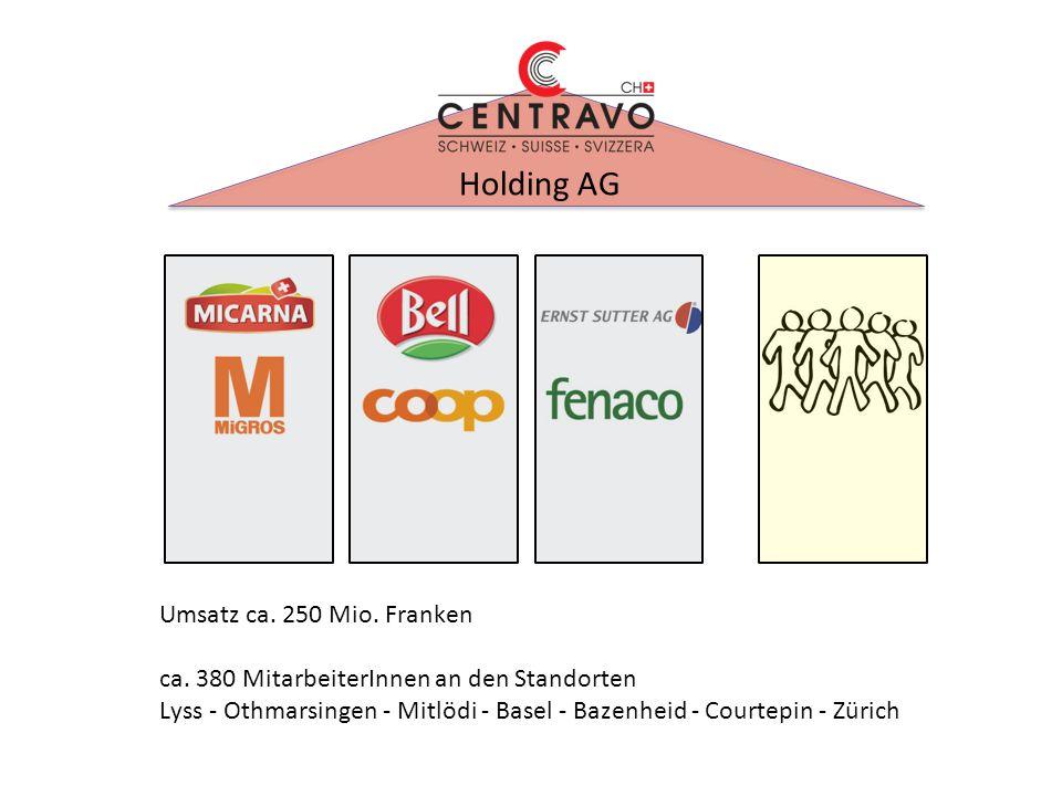 Holding AG Umsatz ca. 250 Mio. Franken