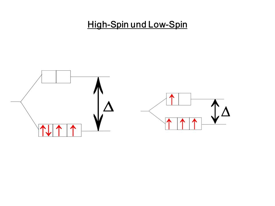 High-Spin und Low-Spin
