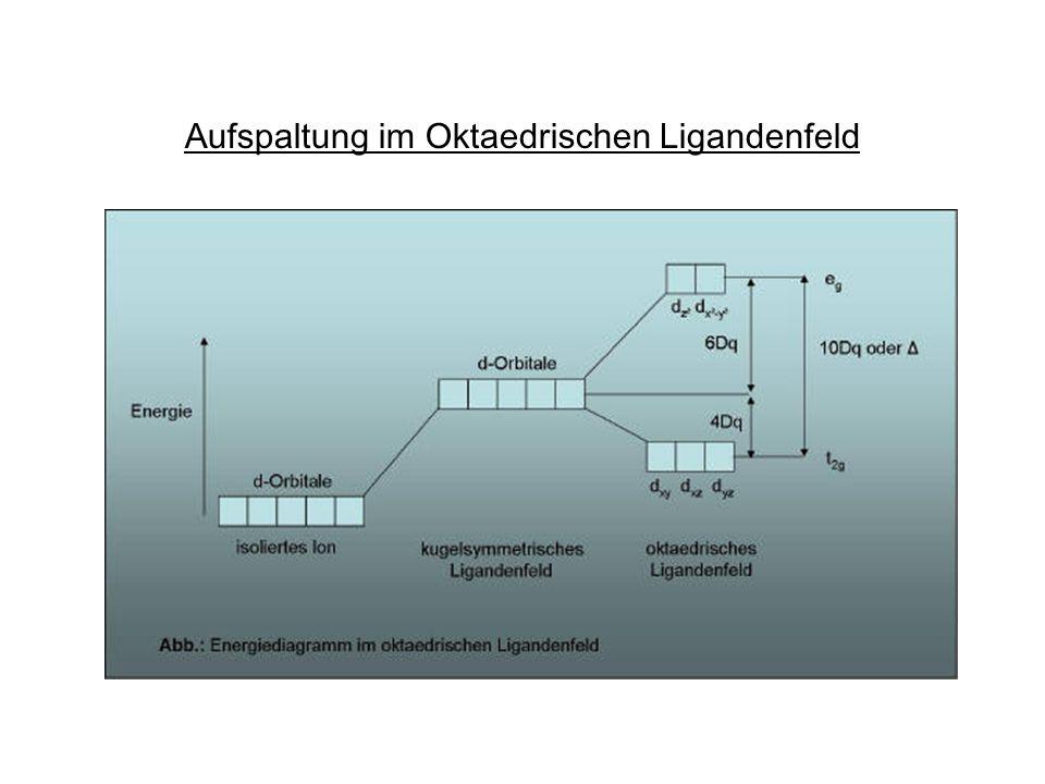Aufspaltung im Oktaedrischen Ligandenfeld