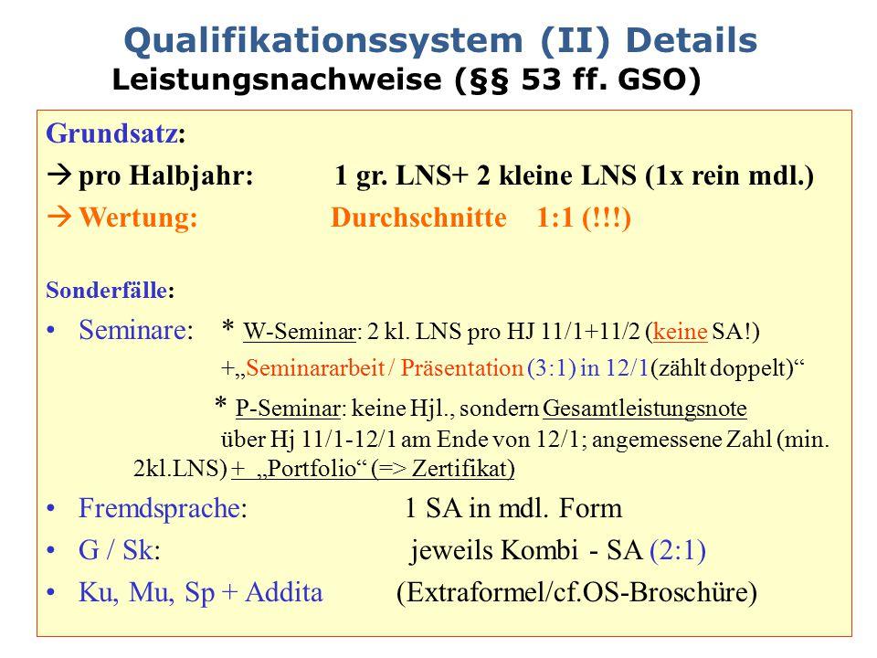Qualifikationssystem (II) Details Leistungsnachweise (§§ 53 ff. GSO)