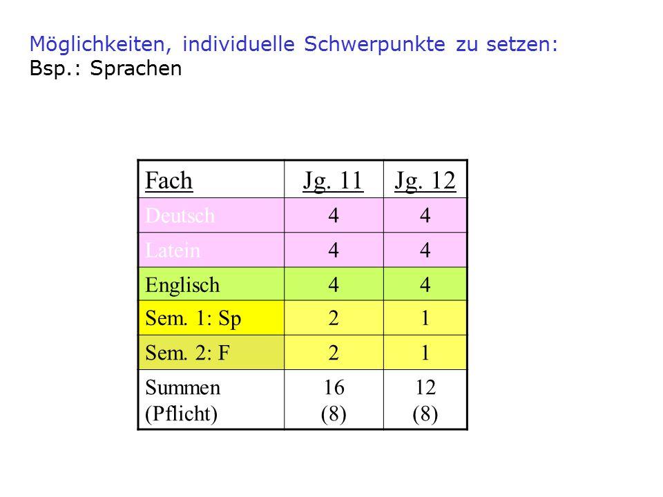 Fach Jg. 11 Jg. 12 Deutsch 4 Latein Englisch Sem. 1: Sp 2 1 Sem. 2: F