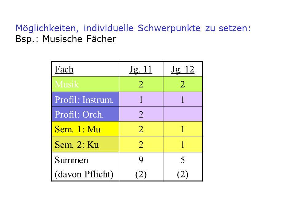 Fach Jg. 11 Jg. 12 Musik 2 Profil: Instrum. 1 Profil: Orch. Sem. 1: Mu