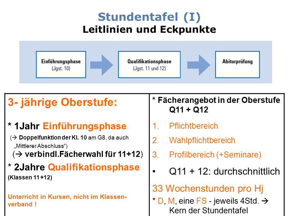 Stundentafel (I) Leitlinien und Eckpunkte