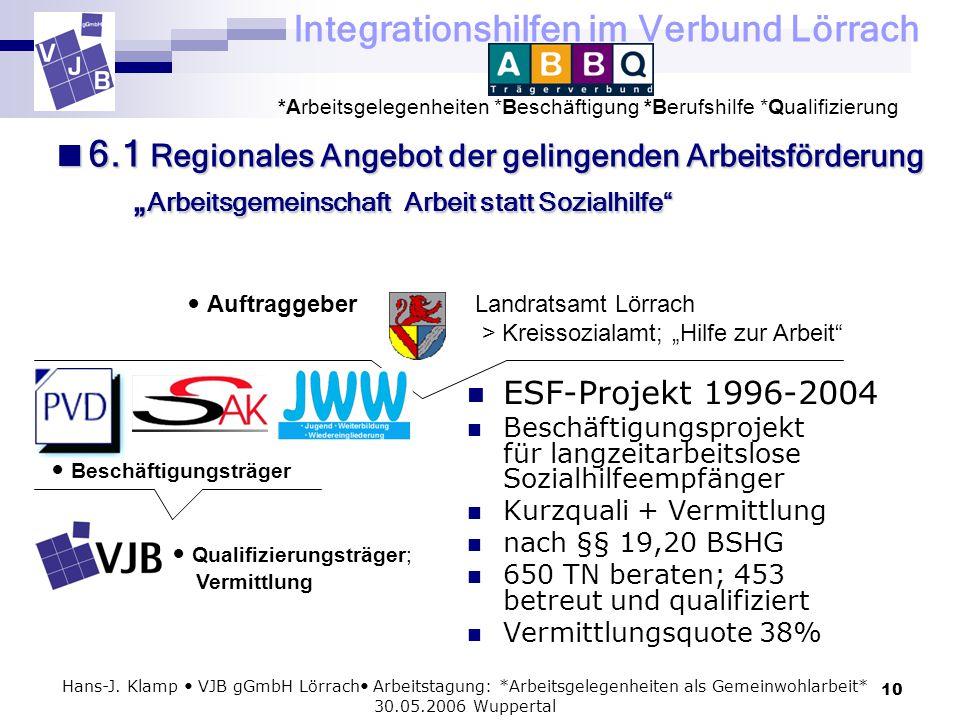 """6.1 Regionales Angebot der gelingenden Arbeitsförderung """"Arbeitsgemeinschaft Arbeit statt Sozialhilfe"""