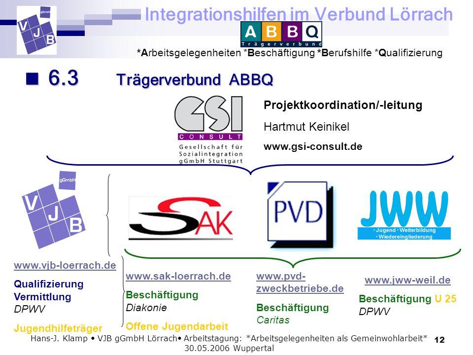 6.3 Trägerverbund ABBQ Projektkoordination/-leitung Hartmut Keinikel