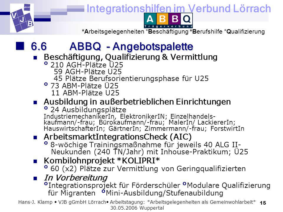6.6 ABBQ - Angebotspalette
