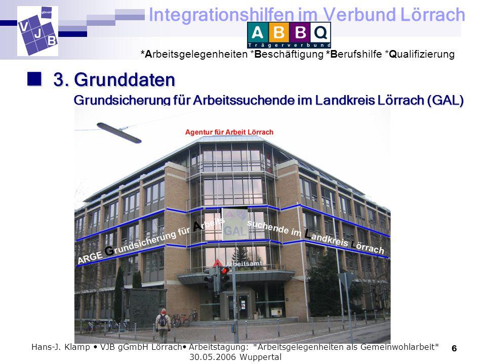 3. Grunddaten Grundsicherung für Arbeitssuchende im Landkreis Lörrach (GAL)