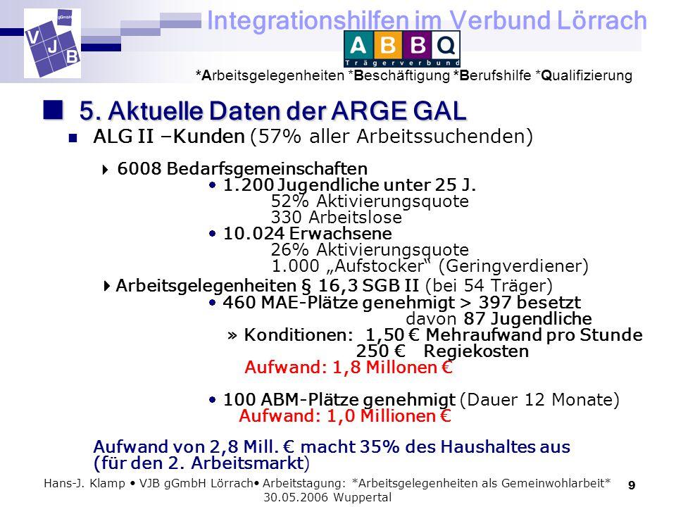 5. Aktuelle Daten der ARGE GAL