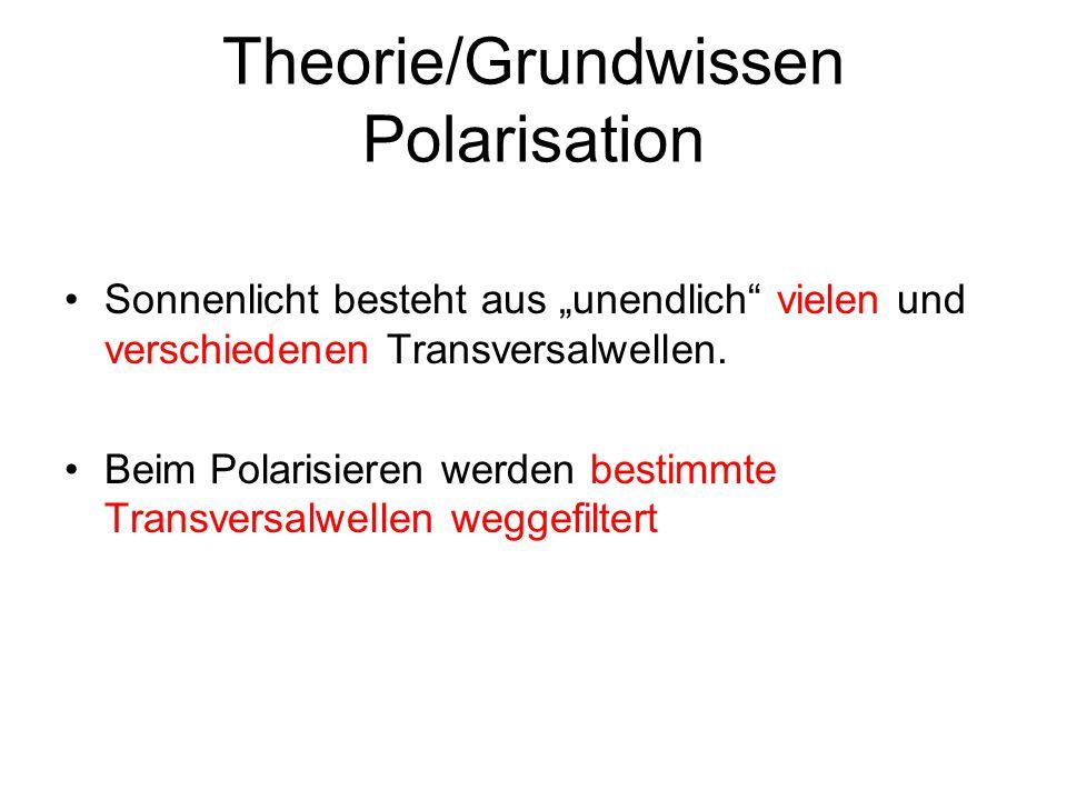 Theorie/Grundwissen Polarisation