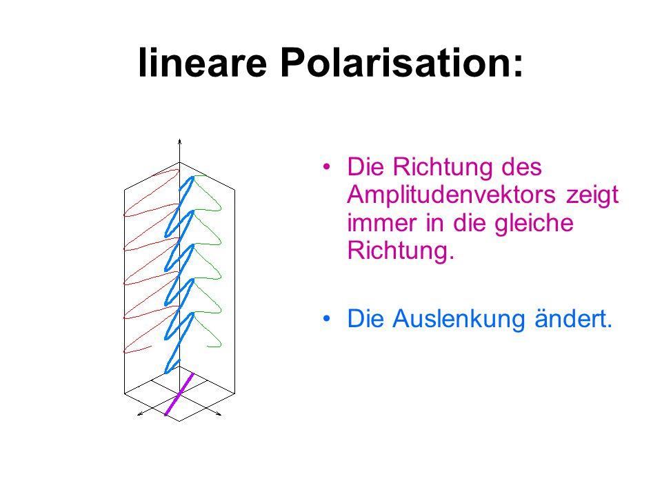 lineare Polarisation: