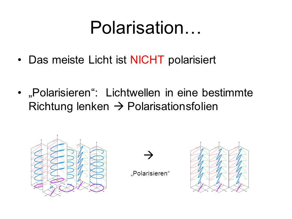 Polarisation… Das meiste Licht ist NICHT polarisiert