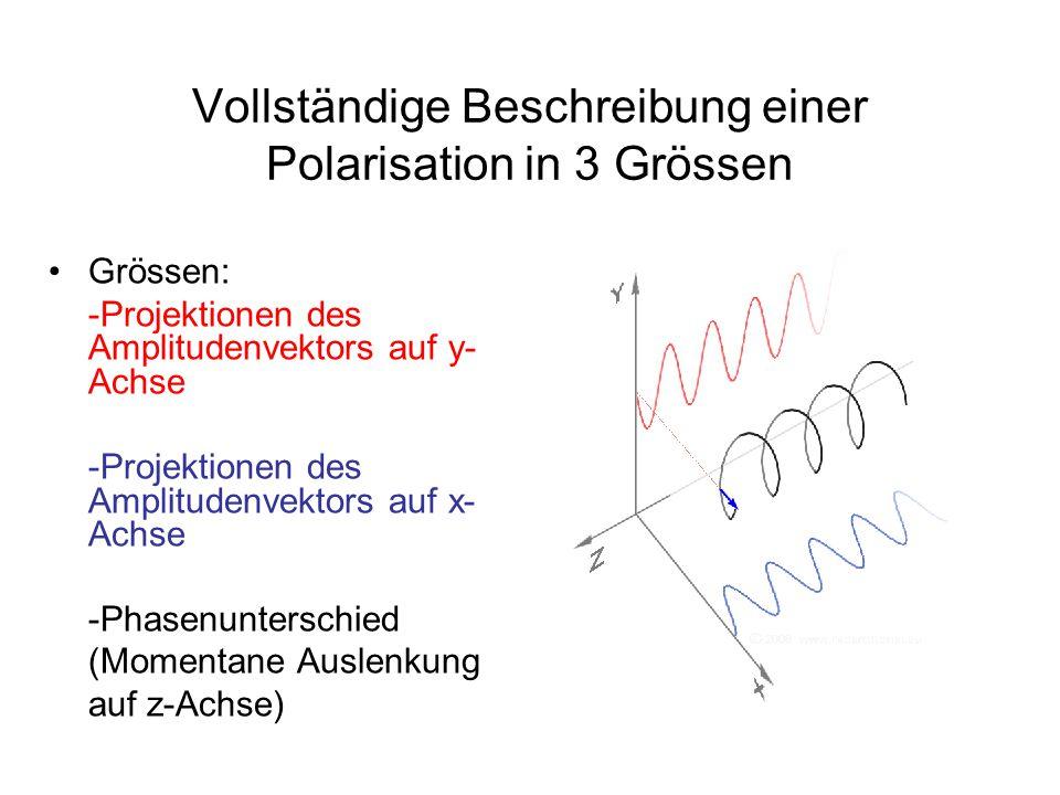 Vollständige Beschreibung einer Polarisation in 3 Grössen