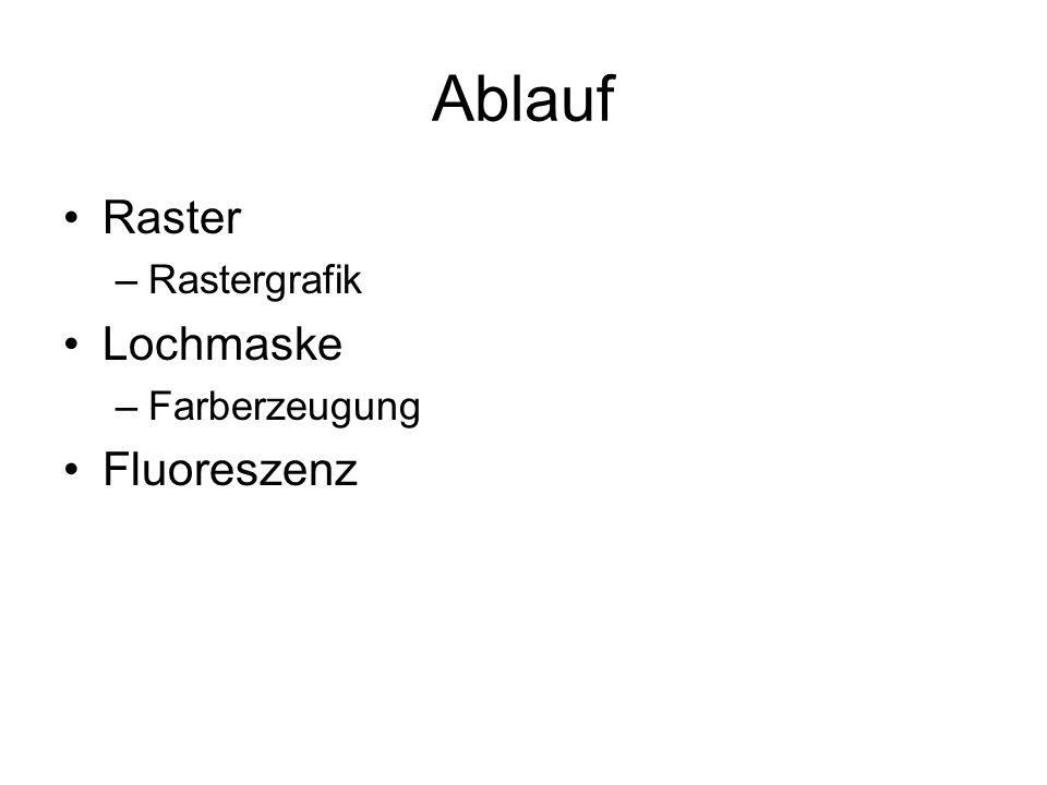 Ablauf Raster Rastergrafik Lochmaske Farberzeugung Fluoreszenz