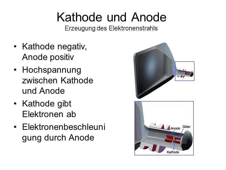 Kathode und Anode Erzeugung des Elektronenstrahls
