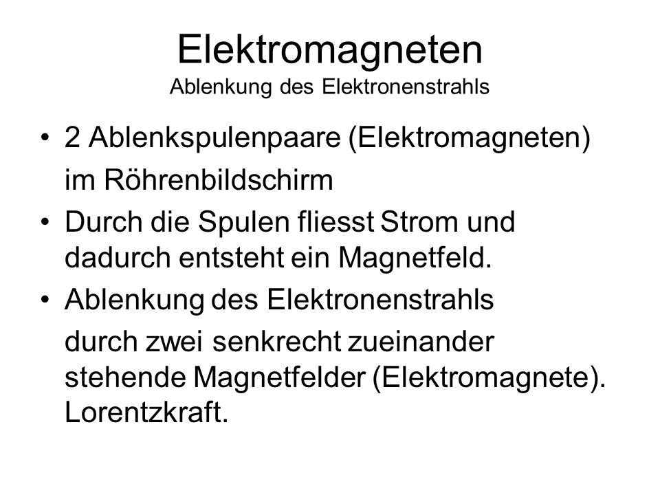 Elektromagneten Ablenkung des Elektronenstrahls