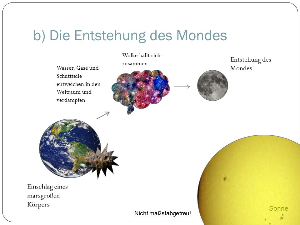 b) Die Entstehung des Mondes