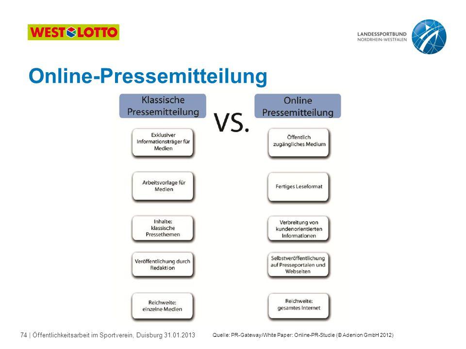 Quelle: PR-Gateway/White Paper: Online-PR-Studie (© Adenion GmbH 2012)