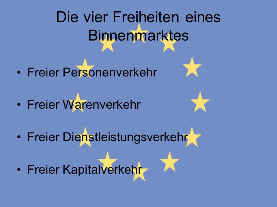 Die vier Freiheiten eines Binnenmarktes
